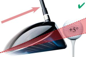 Angle of Attack to Increase Driver Distance